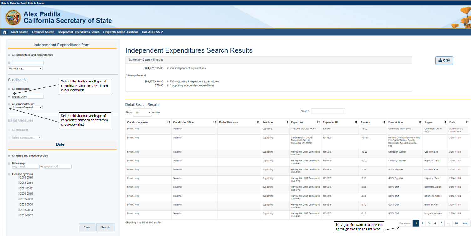 Independent Expenditure Search - California Secretary of State